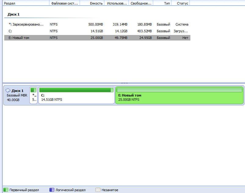 Размер диска Windows