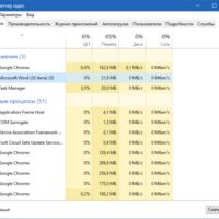 Диспетчер задач в Windows