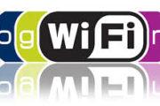 Wi-Fi подключение