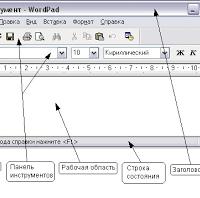 Окно редактора WordPad
